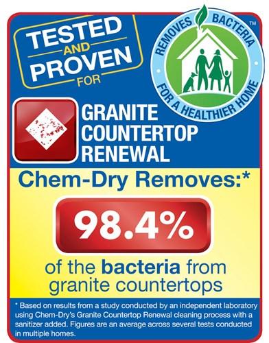 Professional Granite Countertop Renewal In Canada